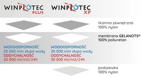 WINPROTEC_p2